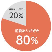 img_nanamemaegami_02.jpg