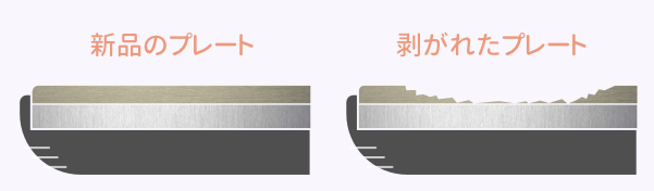 新品のプレートと剥がれたプレートの比較